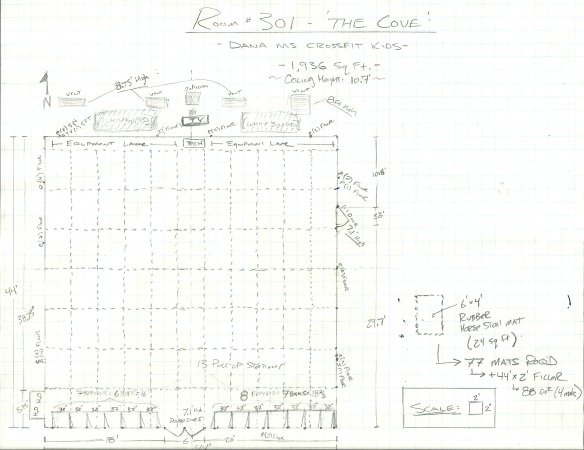 COVE BLUEPRINT